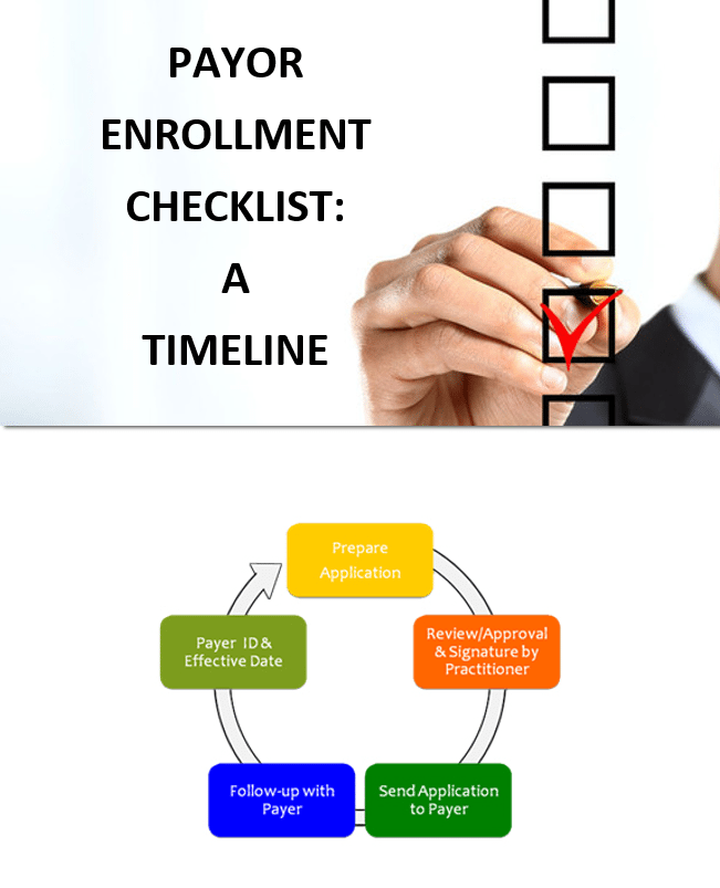 Checklist Landing Page Graphic | Payor Enrollment Checklist | STATMedCare Payor and Physician Enrollment and Credentialing