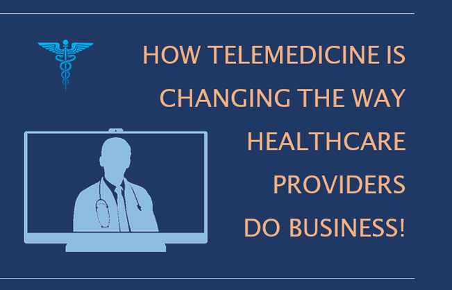 Telemedicine Home Page Graphic 1 | STAT Home page | STATMedCare Payor and Physician Enrollment and Credentialing